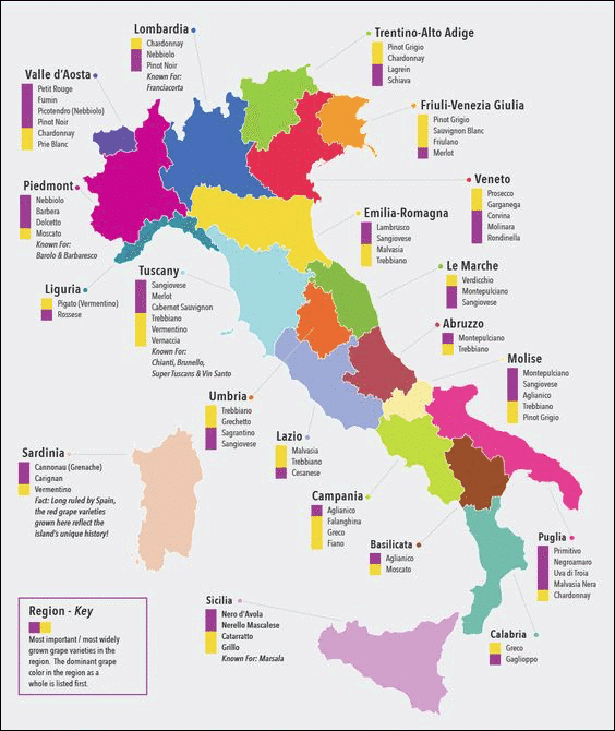 Italy photography workshops wine region map